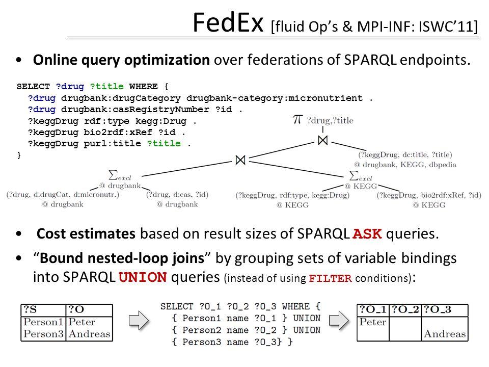 FedEx [fluid Op's & MPI-INF: ISWC'11]